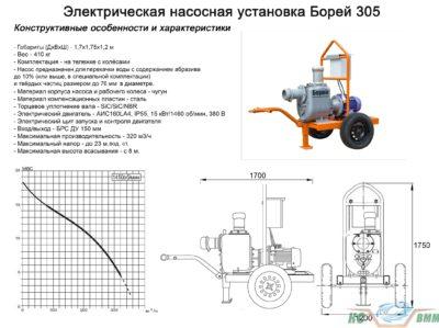 Борей-305