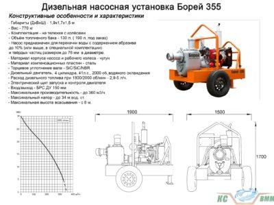 Борей-355