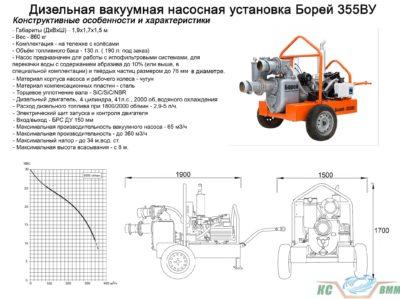 Борей-355ВУ