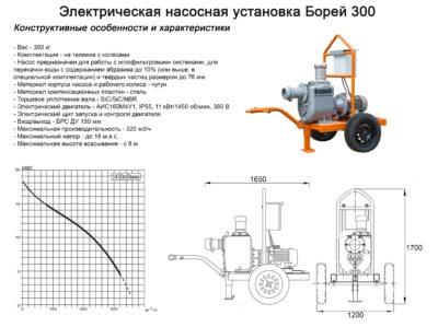 БОРЕЙ 300