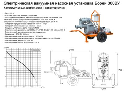 Борей-300ВУ