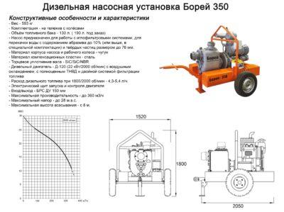 Борей-350
